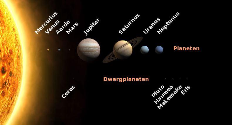 planeten 2