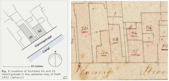 kadaster 1832 straatje