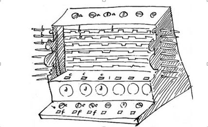 schickard rekenmachine ontwerp 2