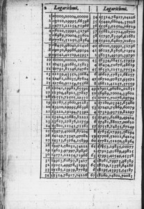 Briggs logaritmeboek pagina
