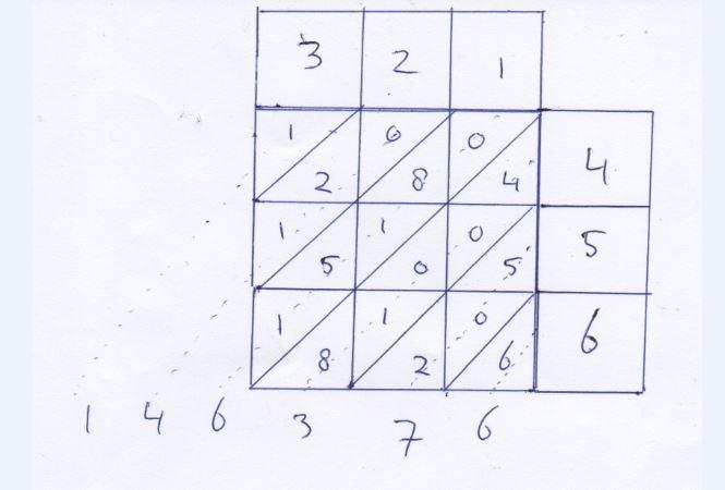 Napier berekening 2