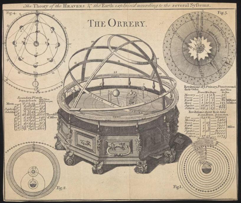 Archimedes. planetarium 2