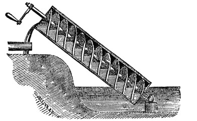 archimedse schroef