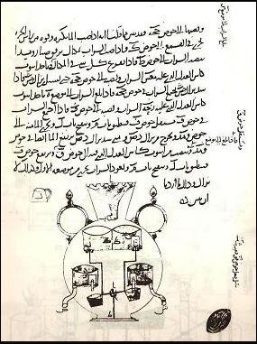 11 musa uitvinding