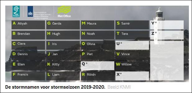 0000000 storm 00