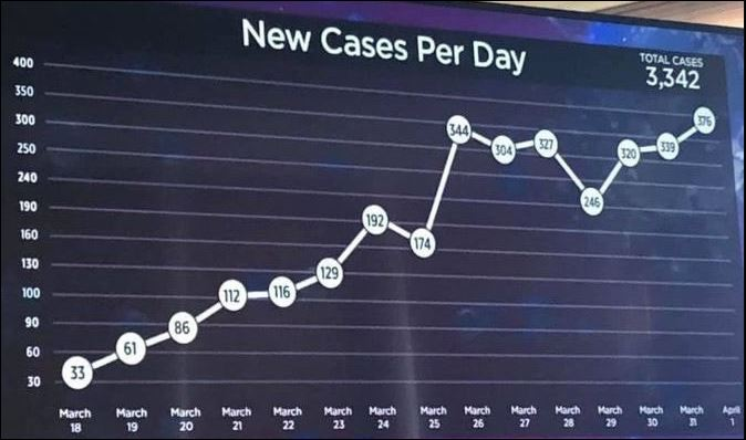 0000000 grafiek 4